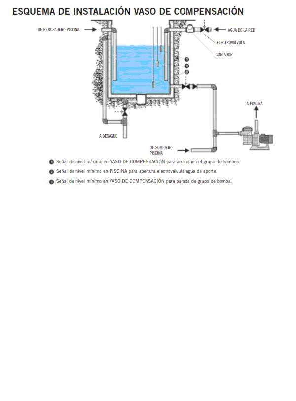 Armario control vaso de compensaci n astralpool for Vaso piscina