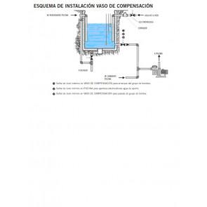 Armario control vaso de compensación Astralpool